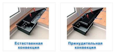 Внутрипольные конвекторы Керми каталог